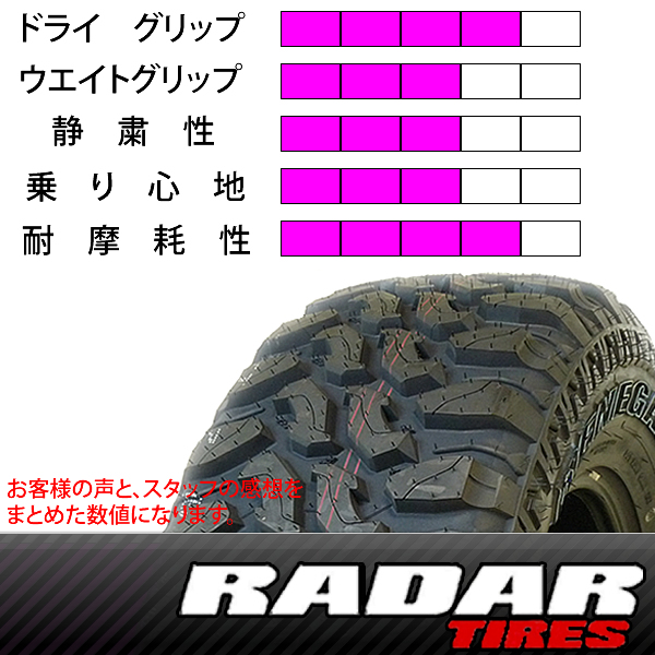 新品マッドタイヤ RADAR RENEGADE R7 M/T 275/70R18 (125/122)LT ホワイトレター