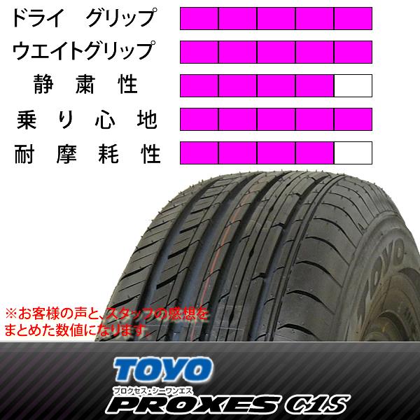 新品タイヤ トーヨータイヤ プロクセス C1S 215/60R16 SUMMER 4本価格