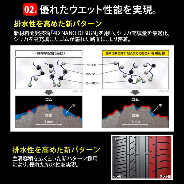 ダンロップ SP SPORT MAXX 050+ 245/40R19 98Y SUMMER 4本価格 山形発