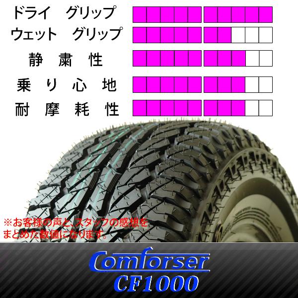 新品SUMMERタイヤ 235/75R15 Comforser製 CF1000 A/T OWL 4本価格 山形発